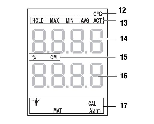 Trotec Moisture Meter Display Representation
